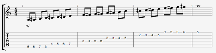 A Chromatic scale two octaves ASCENDING