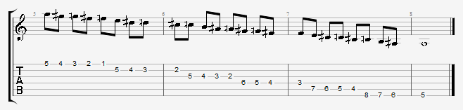 A Chromatic scale two octaves DESCENDING