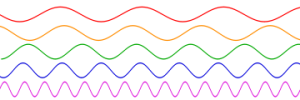 360px-sine_waves_different_frequencies_svg
