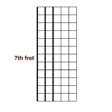 centered-7th-fret