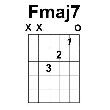fmaj7open-newb