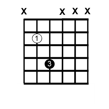 root_5_power_chord_shape