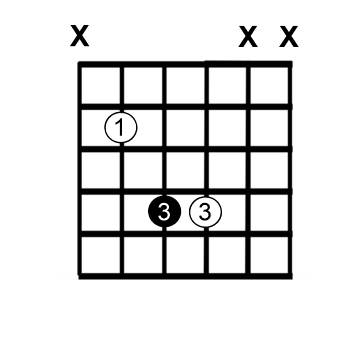 root_5_power_chord_shape_with_octave
