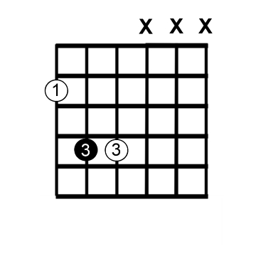 root_6_power_chord_shape_with_octave
